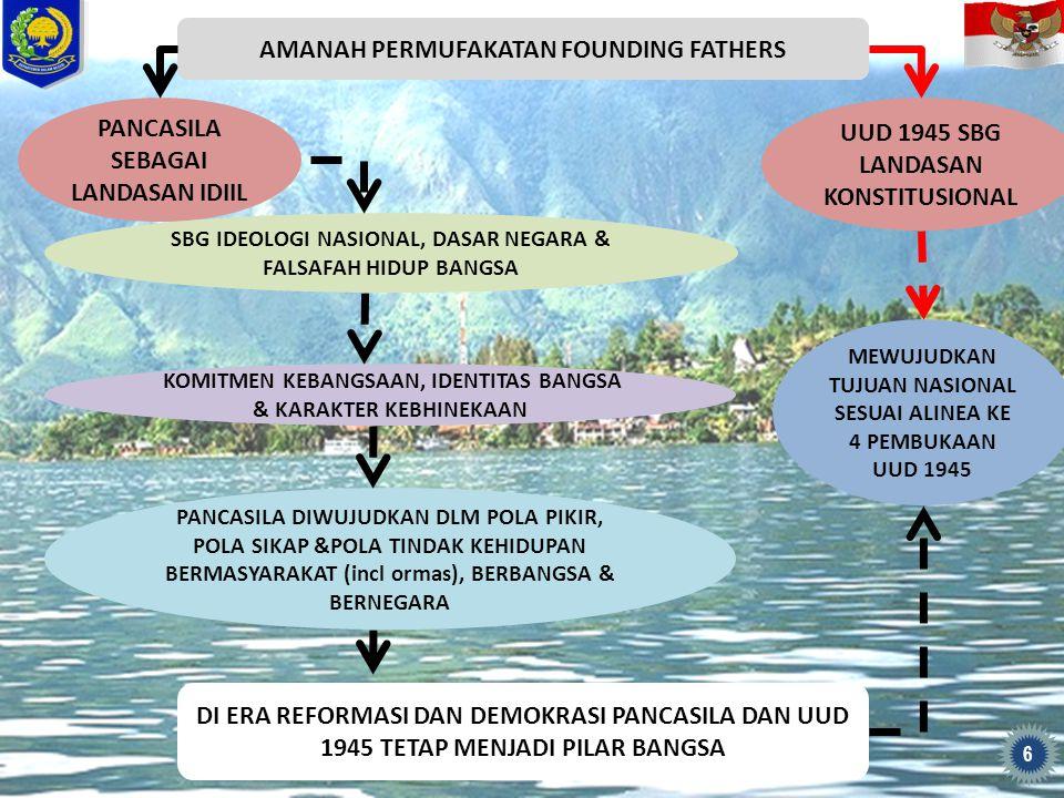 REKOMENDASI o Seluruh elemen bangsa melakukan pemberdayaan ORMAS untuk meningkatkan kinerja sebagaimana amanat pasal 40 Undang-Undang Nomor 17 tahun 2013.