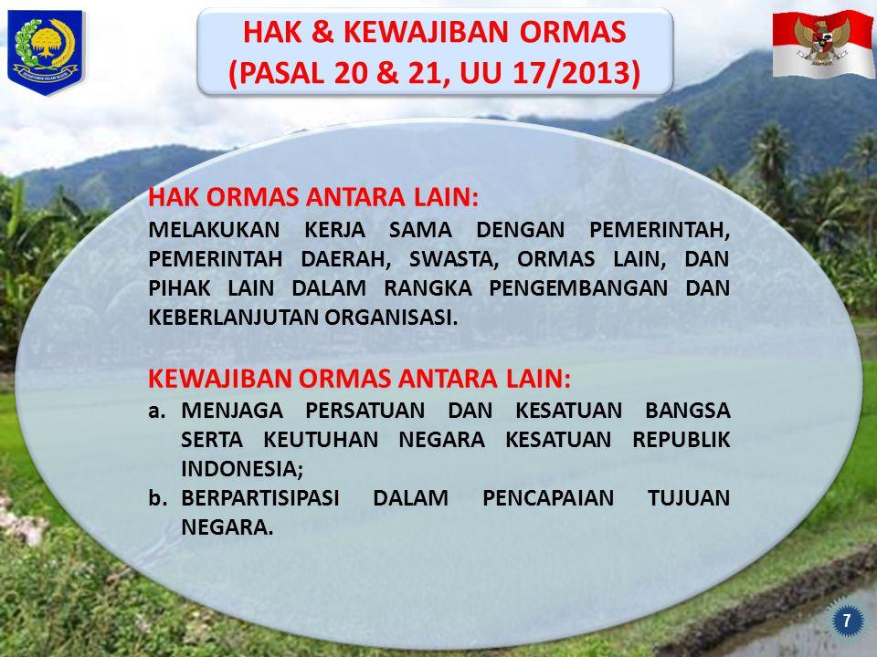 HAK & KEWAJIBAN ORMAS (PASAL 20 & 21, UU 17/2013) HAK & KEWAJIBAN ORMAS (PASAL 20 & 21, UU 17/2013) HAK ORMAS ANTARA LAIN: MELAKUKAN KERJA SAMA DENGAN