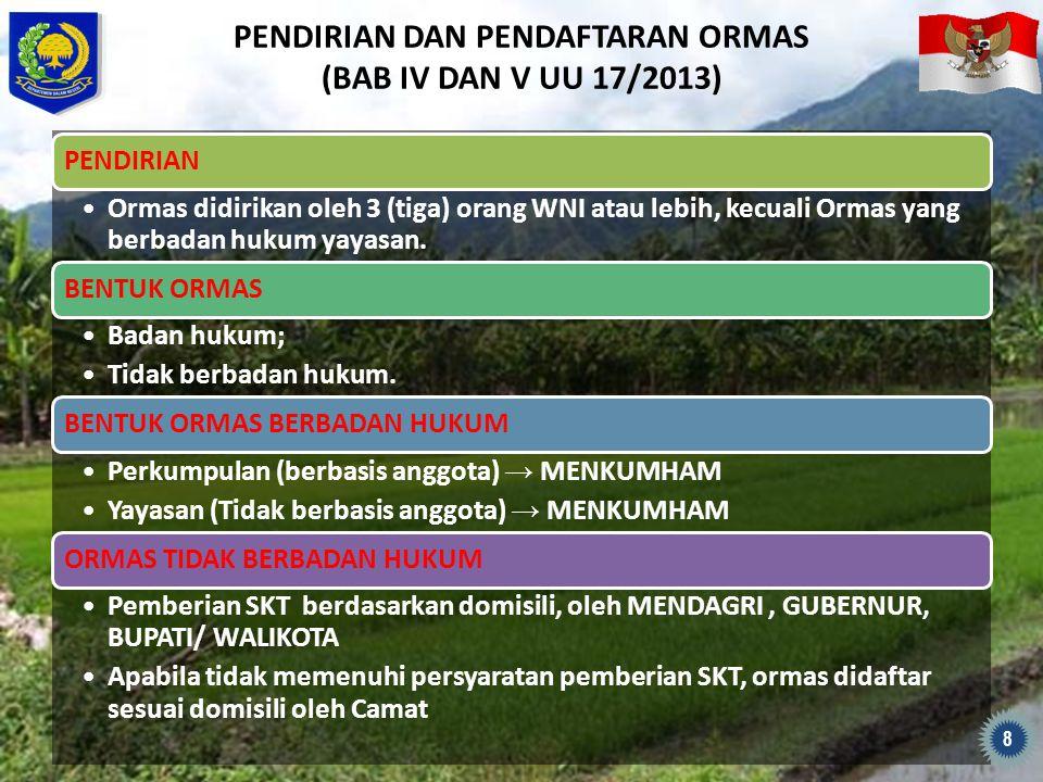 PENDIRIAN DAN PENDAFTARAN ORMAS (BAB IV DAN V UU 17/2013) PENDIRIAN Ormas didirikan oleh 3 (tiga) orang WNI atau lebih, kecuali Ormas yang berbadan hu