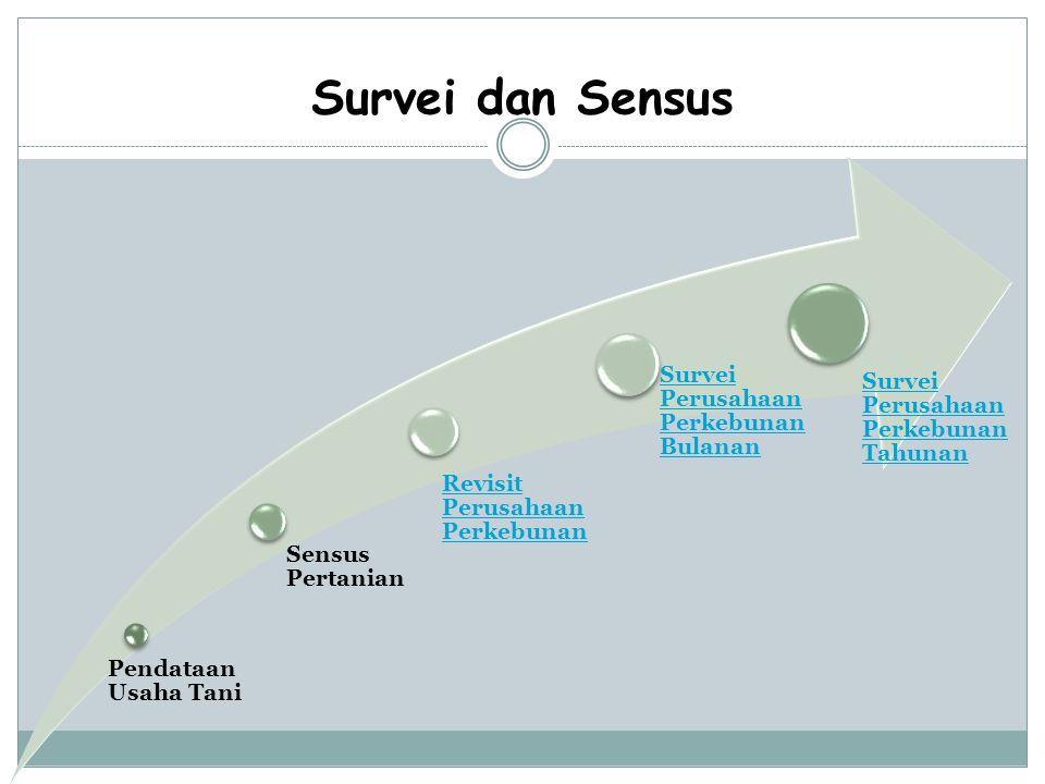 Survei dan Sensus Pendataan Usaha Tani Sensus Pertanian Survei Perusahaan Perkebunan Tahunan Survei Perusahaan Perkebunan Bulanan Revisit Perusahaan Perkebunan