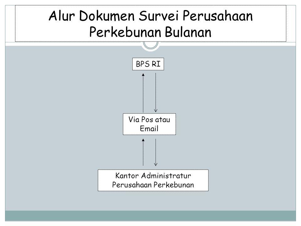 Alur Dokumen Survei Perusahaan Perkebunan Bulanan BPS RI Kantor Administratur Perusahaan Perkebunan Via Pos atau Email