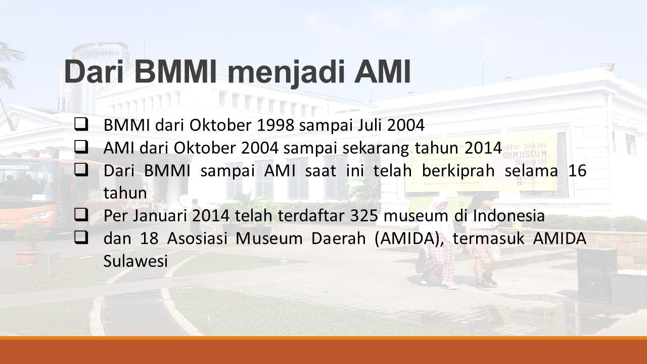 Dari BMMI menjadi AMI  BMMI dari Oktober 1998 sampai Juli 2004  AMI dari Oktober 2004 sampai sekarang tahun 2014  Dari BMMI sampai AMI saat ini telah berkiprah selama 16 tahun  Per Januari 2014 telah terdaftar 325 museum di Indonesia  dan 18 Asosiasi Museum Daerah (AMIDA), termasuk AMIDA Sulawesi