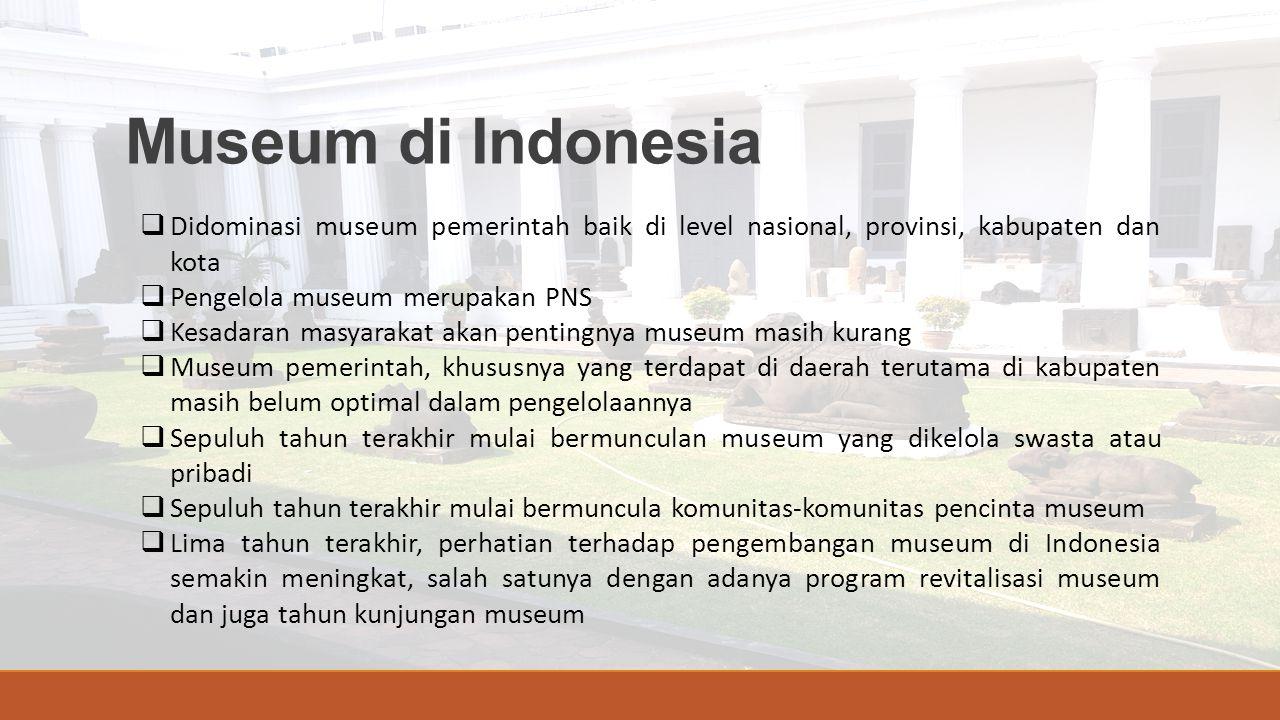 AMI dan Museum di Indonesia  AMI sebagai organisasi yang menaungi museum-museum di Indonesia  AMI sebagai organisasi yang menghimpun para Musiolog Indonesia .
