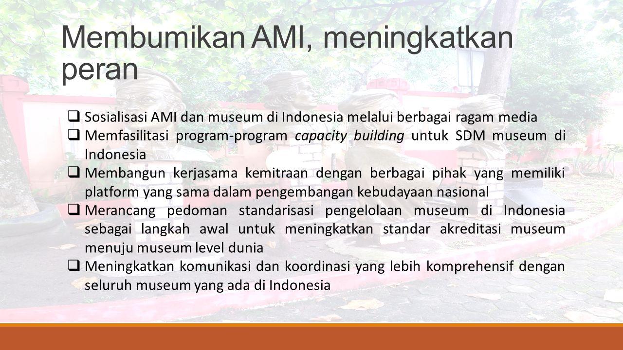 Pada akhirnya, dunia lebih menghargai tindakan… MARI KITA BANGUN BERSAMA MUSEUM DI INDONESIA arkeologsunda@Hotmail.com @akangarkeolog