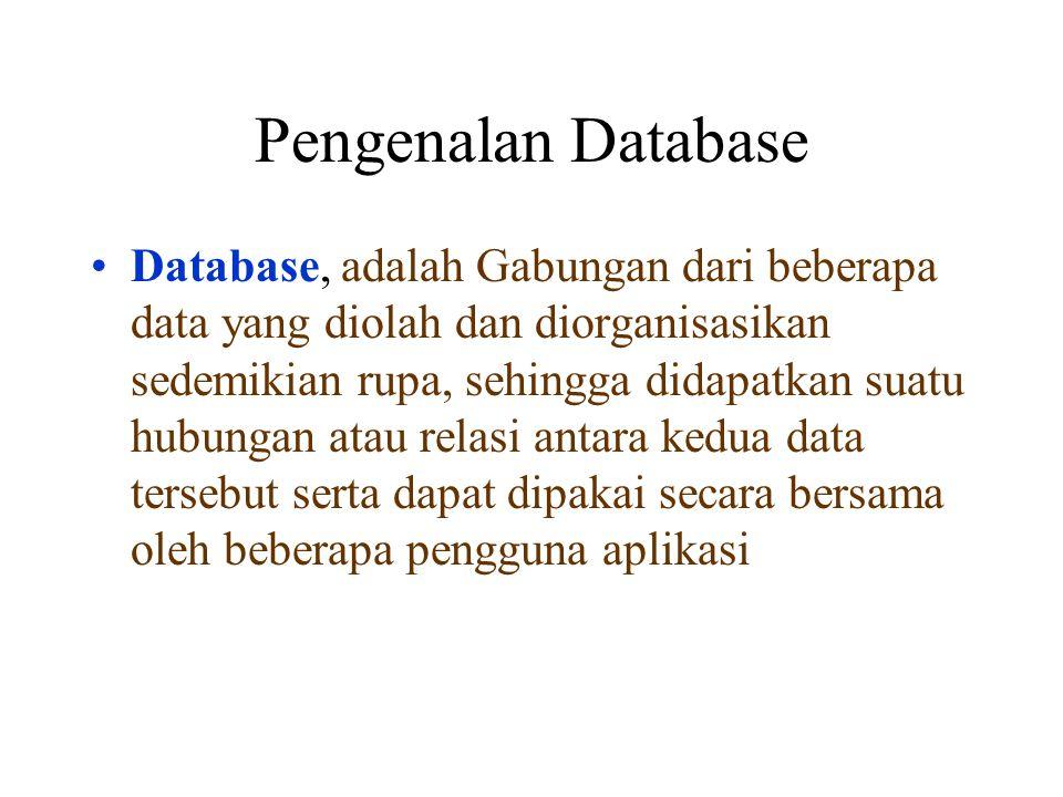Pengenalan Database Data, adalah Sekumpulan dari lambang- lambang yang teratur dan mewakili/merepresentasikan sebuah obyek atau benda Informasi, hasil dari pengolahan data yang kemudian akan digunakan untuk pengambilan keputusan