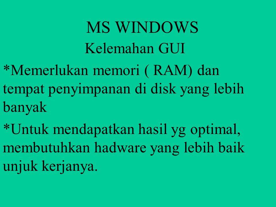 Kelebihan GUI *Komunikasi yg terjadi antara pemakai dg komputer dapat dilakukan dengan cepat *Dapa melakukan komunikasi antara satu program aplikasi d