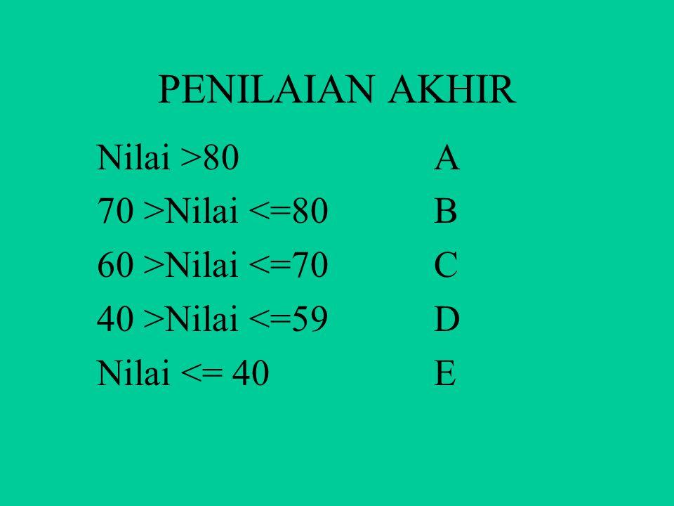 PAKET PROGRAM NIAGA (2,2) SKS
