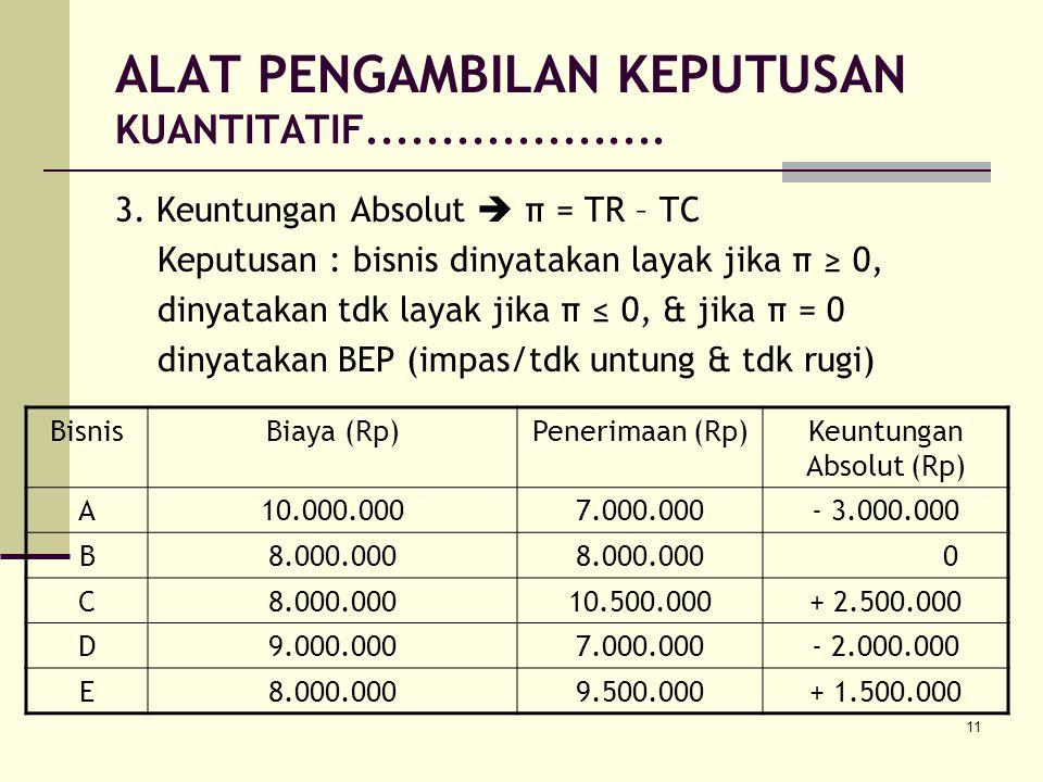 11 ALAT PENGAMBILAN KEPUTUSAN KUANTITATIF.................... 3. Keuntungan Absolut  π = TR – TC Keputusan : bisnis dinyatakan layak jika π ≥ 0, diny