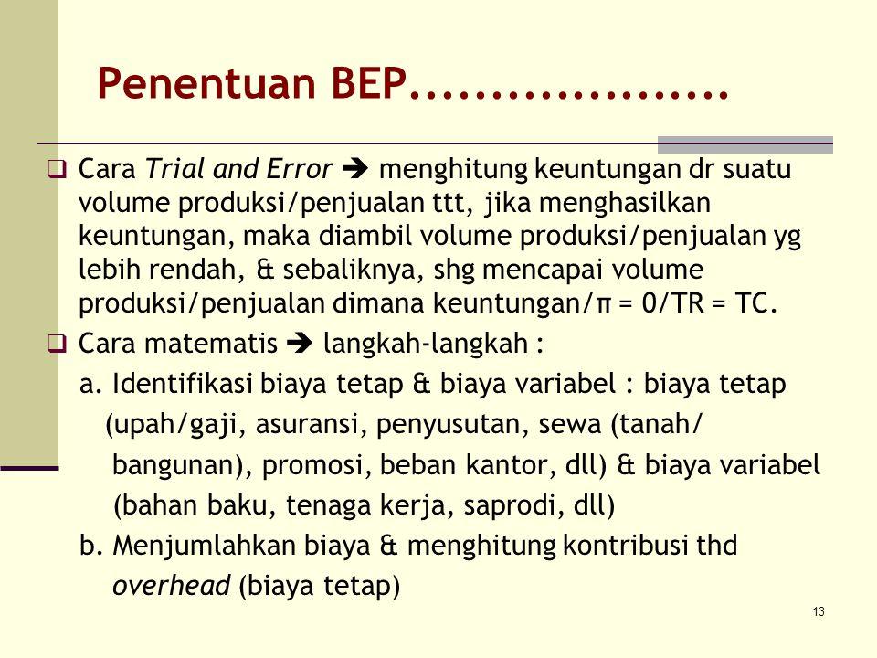 13 Penentuan BEP....................  Cara Trial and Error  menghitung keuntungan dr suatu volume produksi/penjualan ttt, jika menghasilkan keuntung