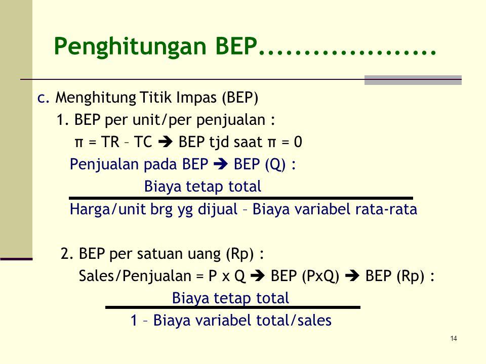 14 c. Menghitung Titik Impas (BEP) 1. BEP per unit/per penjualan : π = TR – TC  BEP tjd saat π = 0 Penjualan pada BEP  BEP (Q) : Biaya tetap total H