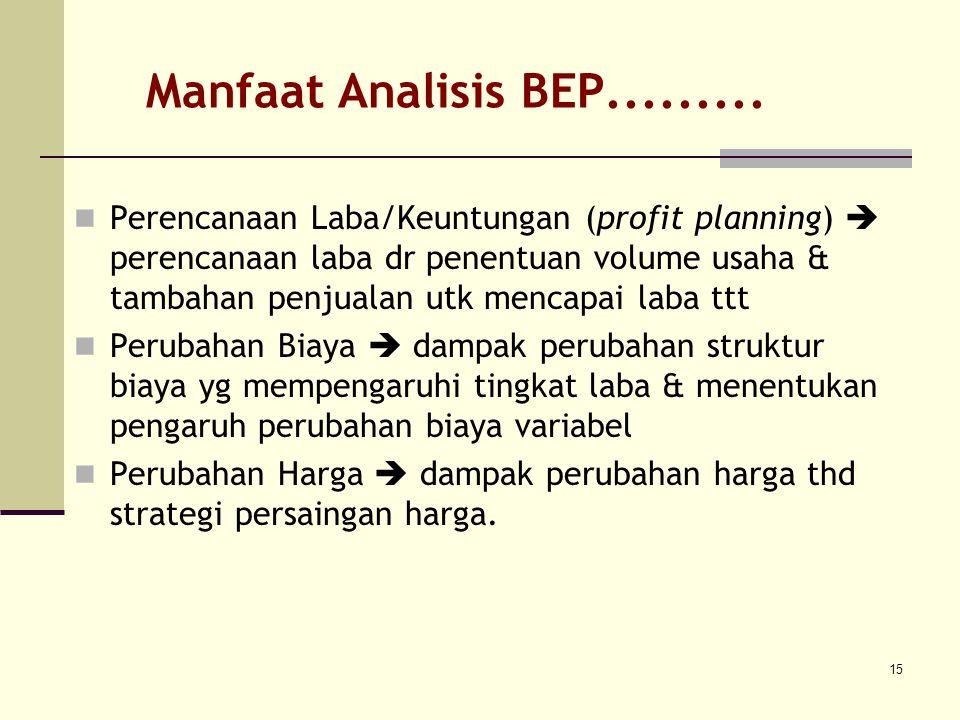 15 Manfaat Analisis BEP......... Perencanaan Laba/Keuntungan (profit planning)  perencanaan laba dr penentuan volume usaha & tambahan penjualan utk m