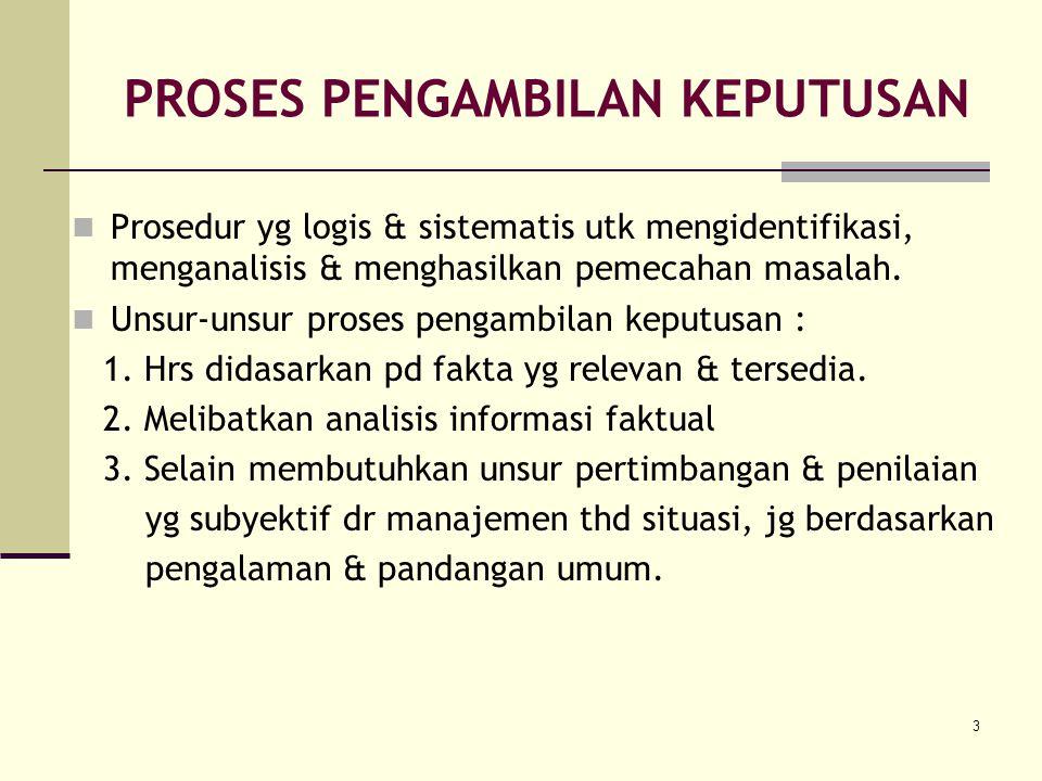 4 TAHAPAN PROSES PENGAMBILAN KEPUTUSAN 1.