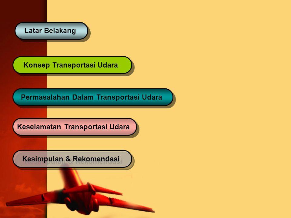 Latar Belakang Latar Belakang Konsep Transportasi Udara Konsep Transportasi Udara Permasalahan Dalam Transportasi Udara Permasalahan Dalam Transportasi Udara Keselamatan Transportasi Udara Keselamatan Transportasi Udara Kesimpulan & Rekomendasi Kesimpulan & Rekomendasi
