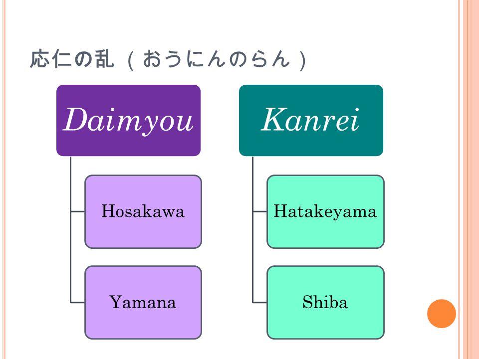 応仁の乱 (おうにんのらん) Daimyou HosakawaYamana Kanrei HatakeyamaShiba