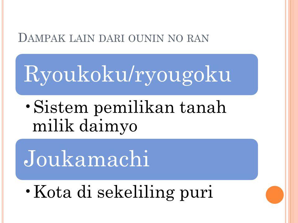 D AMPAK LAIN DARI OUNIN NO RAN Ryoukoku/ryougoku Sistem pemilikan tanah milik daimyo Joukamachi Kota di sekeliling puri