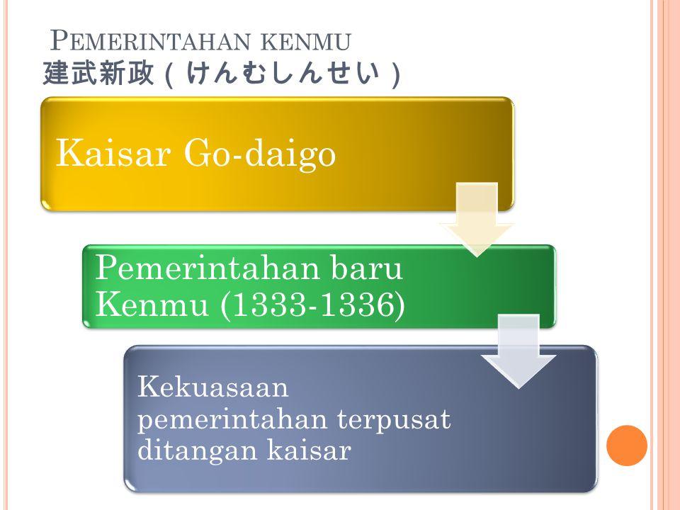 P EMERINTAHAN KENMU 建武新政(けんむしんせい) Kaisar Go-daigo Pemerintahan baru Kenmu (1333-1336) Kekuasaan pemerintahan terpusat ditangan kaisar
