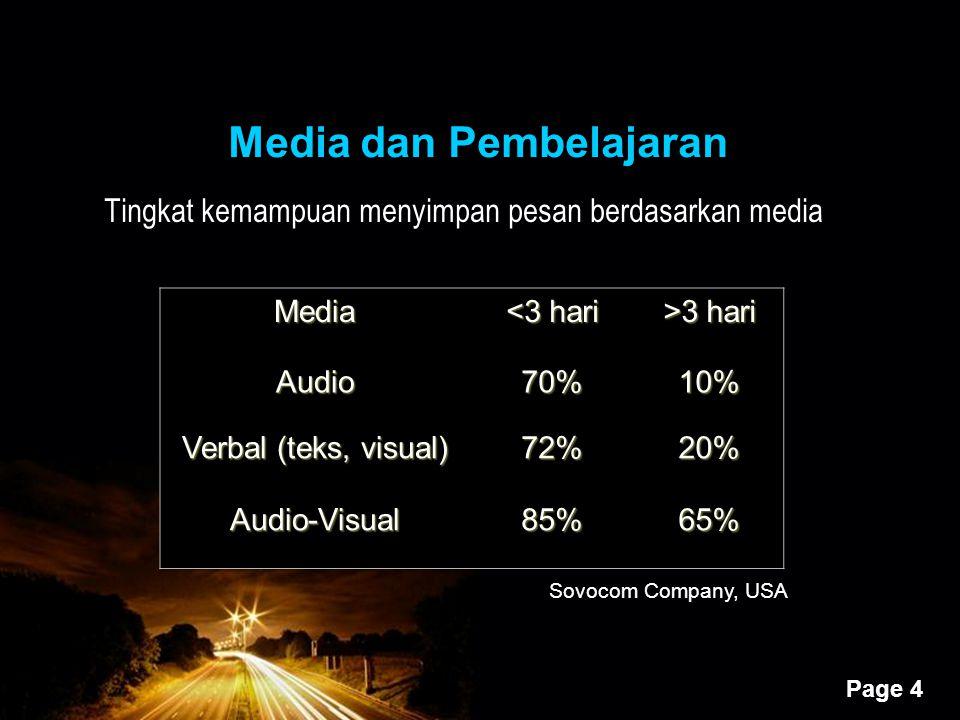 Powerpoint Templates Page 5 Multimedia dan Prinsip Pembelajaran Manusia belajar dari :  10 % Membaca Teks  20 % Mendengar Audio  30 % Melihat Grafis/foto  50 % Melihat & Video/Animasi mendengar MM MM Interaktif 80 % Berbicara 80 % Berbicara dan melakukan Simulasi