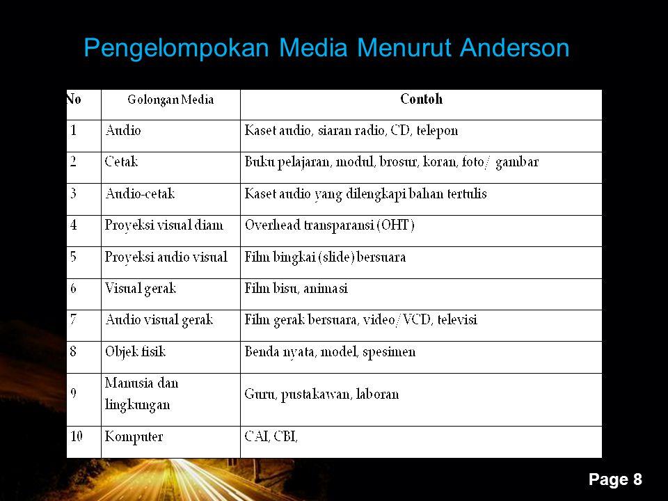 Powerpoint Templates Page 8 Pengelompokan Media Menurut Anderson