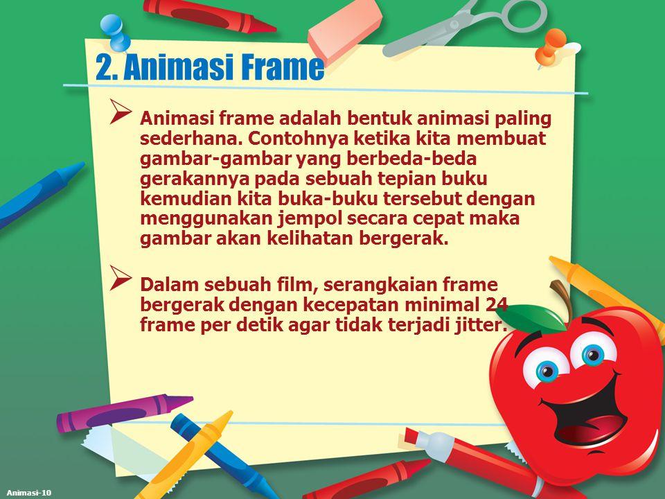 Animasi-10 2. Animasi Frame  Animasi frame adalah bentuk animasi paling sederhana. Contohnya ketika kita membuat gambar-gambar yang berbeda-beda gera