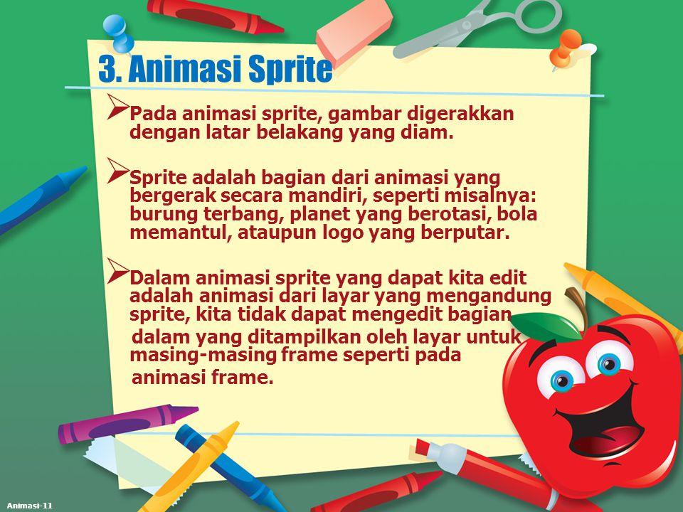 Animasi-11 3. Animasi Sprite  Pada animasi sprite, gambar digerakkan dengan latar belakang yang diam.  Sprite adalah bagian dari animasi yang berger