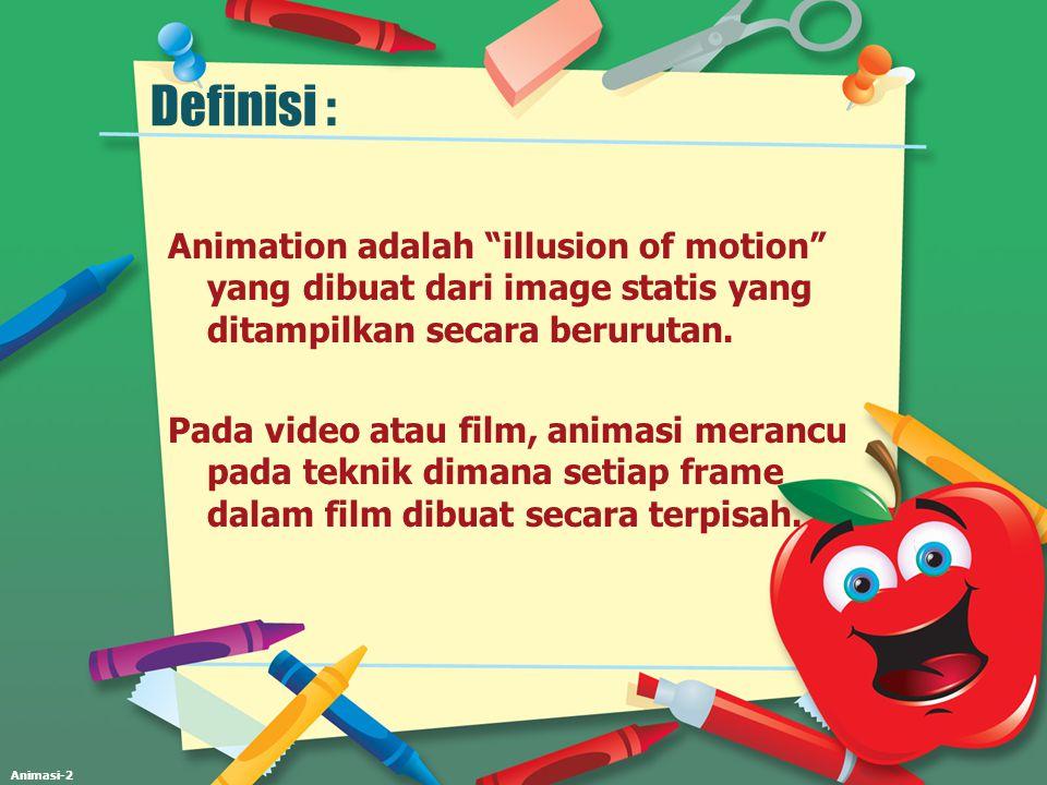 Animasi-3 Frame bisa dihasilkan dari komputer, dari fotografi atau dari gambar lukisan.