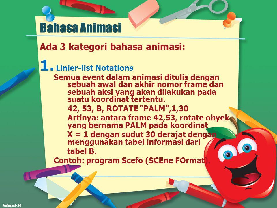 Animasi-20 Bahasa Animasi Ada 3 kategori bahasa animasi: 1. Linier-list Notations Semua event dalam animasi ditulis dengan sebuah awal dan akhir nomor