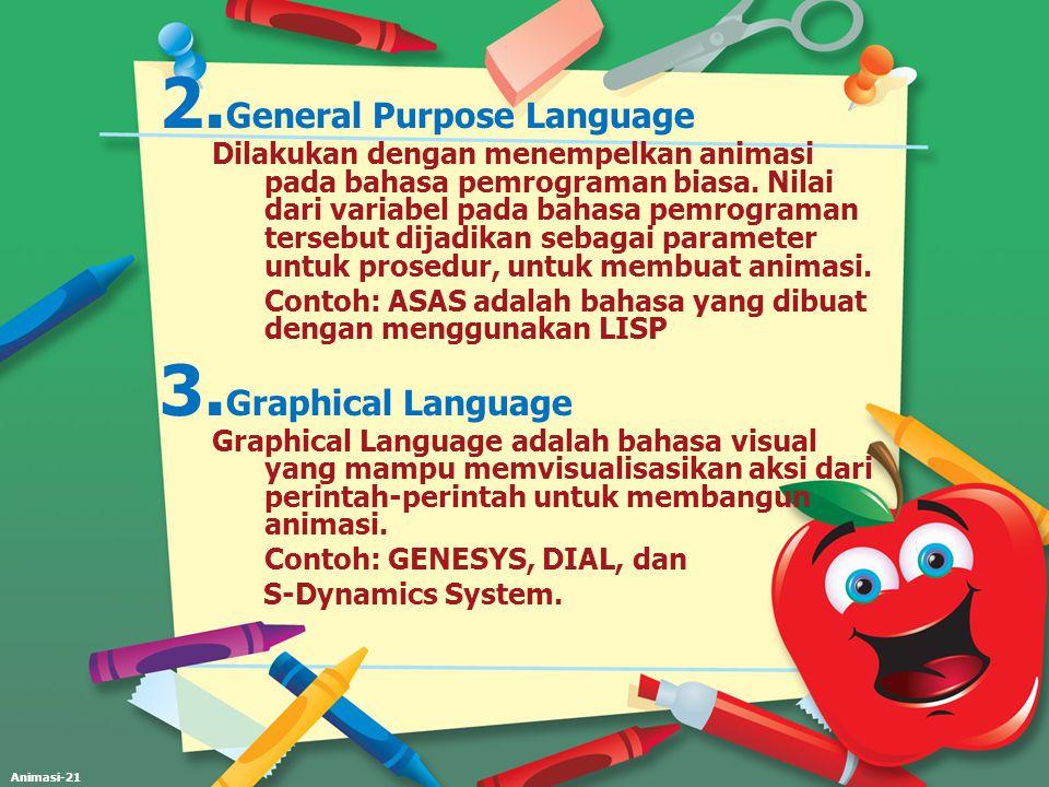 Animasi-21 2. General Purpose Language Dilakukan dengan menempelkan animasi pada bahasa pemrograman biasa. Nilai dari variabel pada bahasa pemrograman
