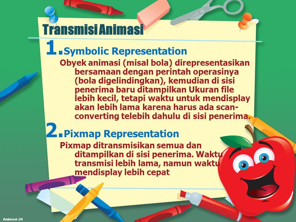 Animasi-24 Transmisi Animasi 1. Symbolic Representation Obyek animasi (misal bola) direpresentasikan bersamaan dengan perintah operasinya (bola digeli