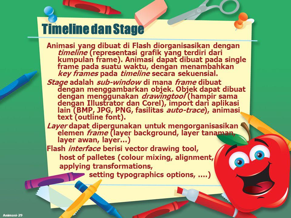 Animasi-29 Timeline dan Stage Animasi yang dibuat di Flash diorganisasikan dengan timeline (representasi grafik yang terdiri dari kumpulan frame). Ani