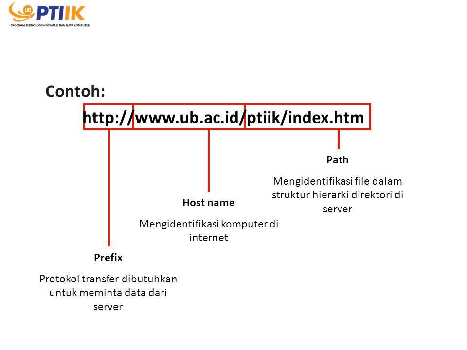 Prefix Protokol transfer dibutuhkan untuk meminta data dari server Host name Mengidentifikasi komputer di internet Path Mengidentifikasi file dalam st