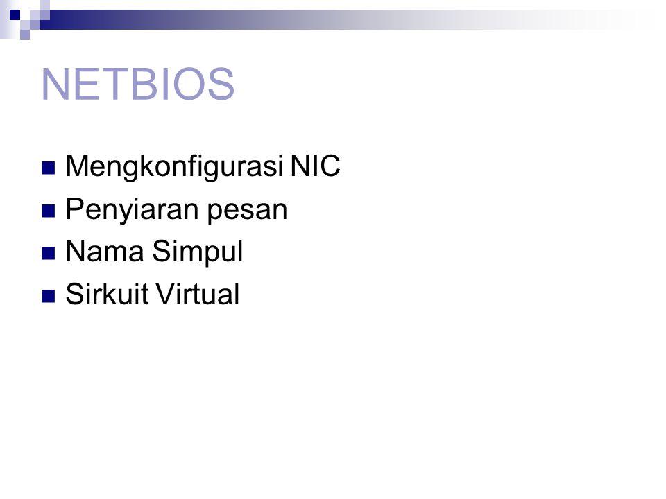 NETBIOS Mengkonfigurasi NIC Penyiaran pesan Nama Simpul Sirkuit Virtual