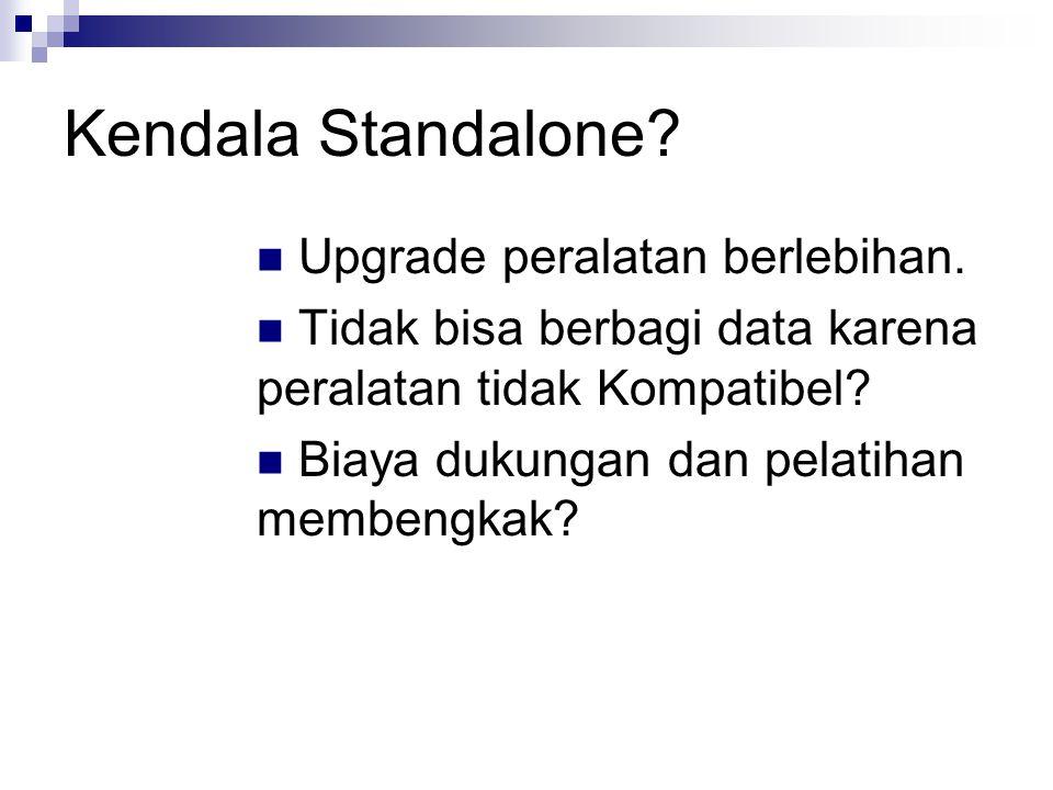 Kendala Standalone? Upgrade peralatan berlebihan. Tidak bisa berbagi data karena peralatan tidak Kompatibel? Biaya dukungan dan pelatihan membengkak?