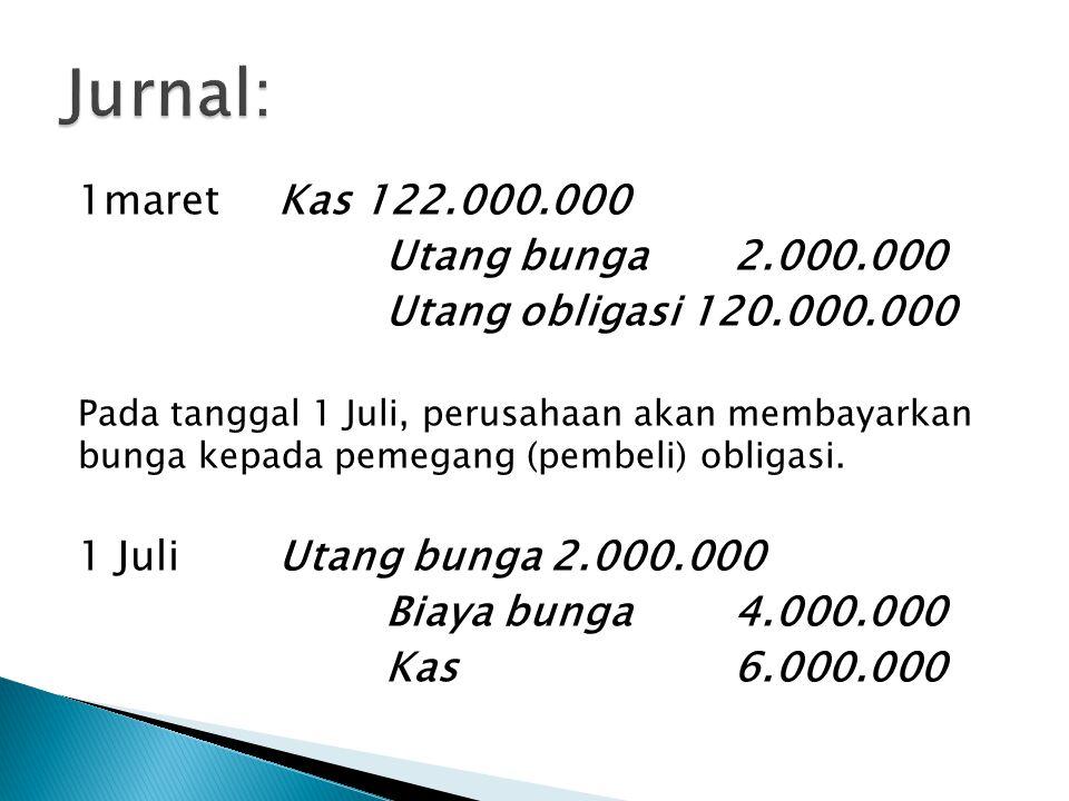 1maret Kas 122.000.000 Utang bunga 2.000.000 Utang obligasi 120.000.000 Pada tanggal 1 Juli, perusahaan akan membayarkan bunga kepada pemegang (pembel