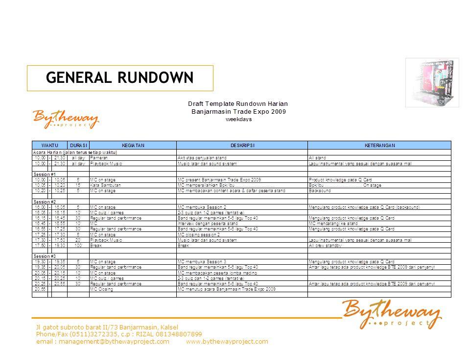 Jl gatot subroto barat II/73 Banjarmasin, Kalsel Phone/Fax (0511)3272335, c.p : RIZAL 081348807899 email : management@bythewayproject.com www.bytheway