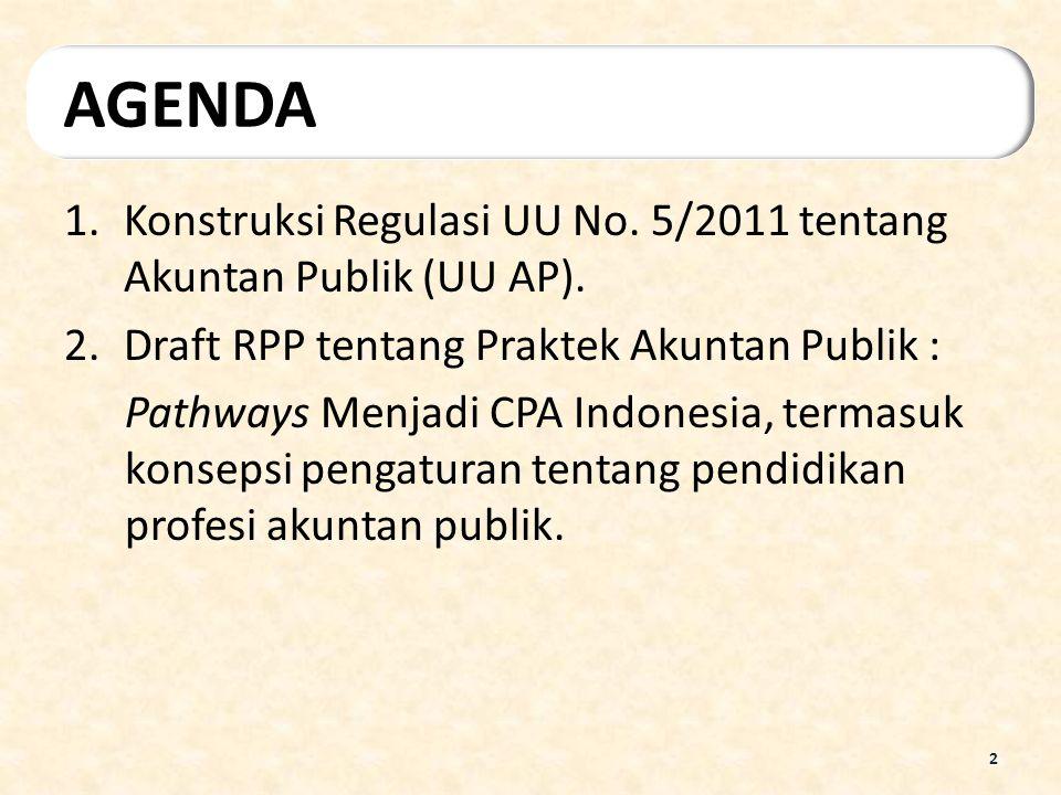 1.Konstruksi Regulasi UU No. 5/2011 tentang Akuntan Publik (UU AP). 2.Draft RPP tentang Praktek Akuntan Publik : Pathways Menjadi CPA Indonesia, terma