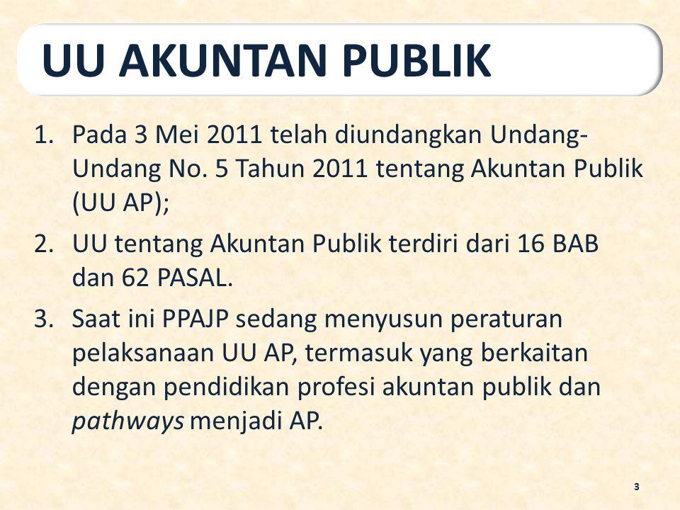 UU AKUNTAN PUBLIK 3 1.Pada 3 Mei 2011 telah diundangkan Undang- Undang No. 5 Tahun 2011 tentang Akuntan Publik (UU AP); 2.UU tentang Akuntan Publik te