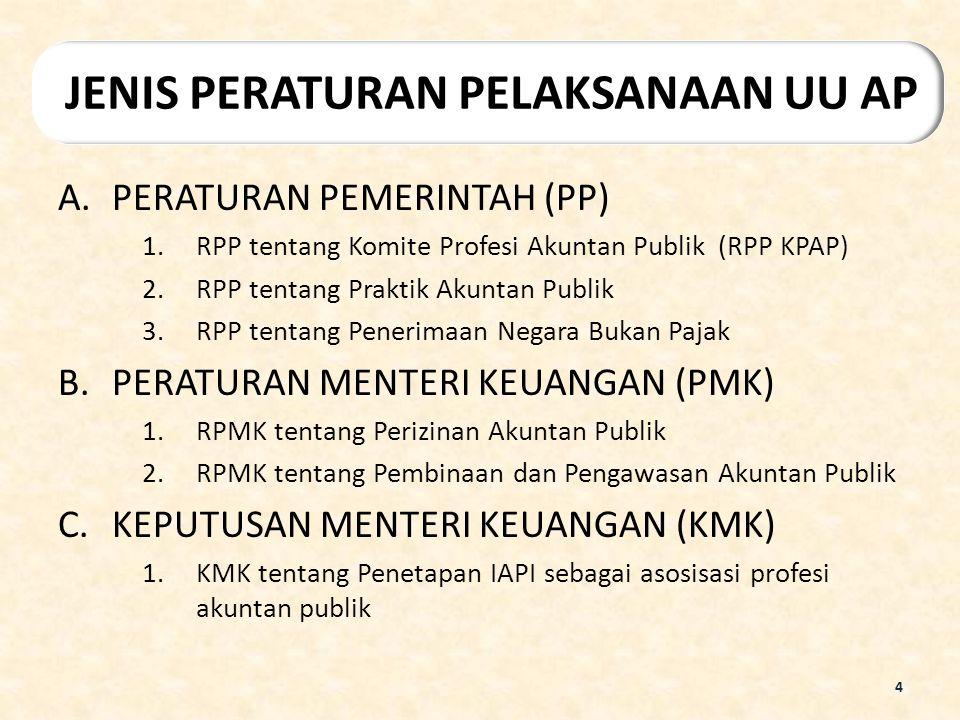 A.PERATURAN PEMERINTAH (PP) 1.RPP tentang Komite Profesi Akuntan Publik (RPP KPAP) 2.RPP tentang Praktik Akuntan Publik 3.RPP tentang Penerimaan Negar