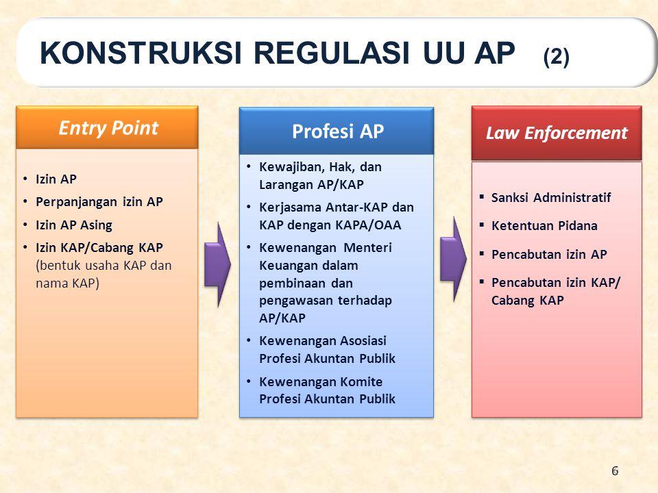 S2 S1 S3 Sekolah Menengah Umum 1 2 3 4 5 7 8 9 6 Profesi Spesialis D I D IV D III D II Sekolah Menengah Kejuruan Subspesialis AHLI TEKNISI/ANALIS OPERATOR Kerangka Kualifikasi Nasional Indonesia (Perpres 8/2012) 17
