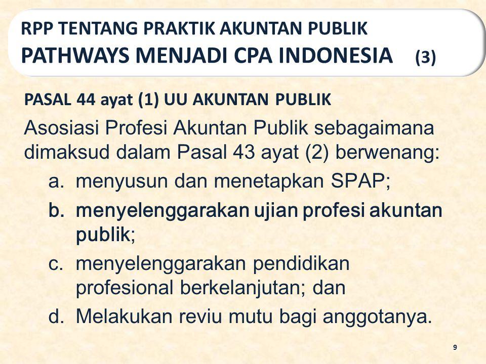 PASAL 44 ayat (1) UU AKUNTAN PUBLIK Asosiasi Profesi Akuntan Publik sebagaimana dimaksud dalam Pasal 43 ayat (2) berwenang: a.menyusun dan menetapkan