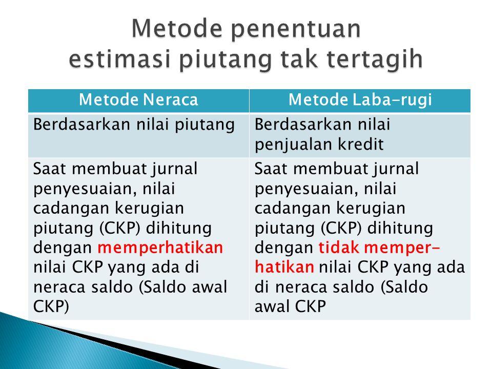 Metode NeracaMetode Laba-rugi Berdasarkan nilai piutangBerdasarkan nilai penjualan kredit Saat membuat jurnal penyesuaian, nilai cadangan kerugian piu