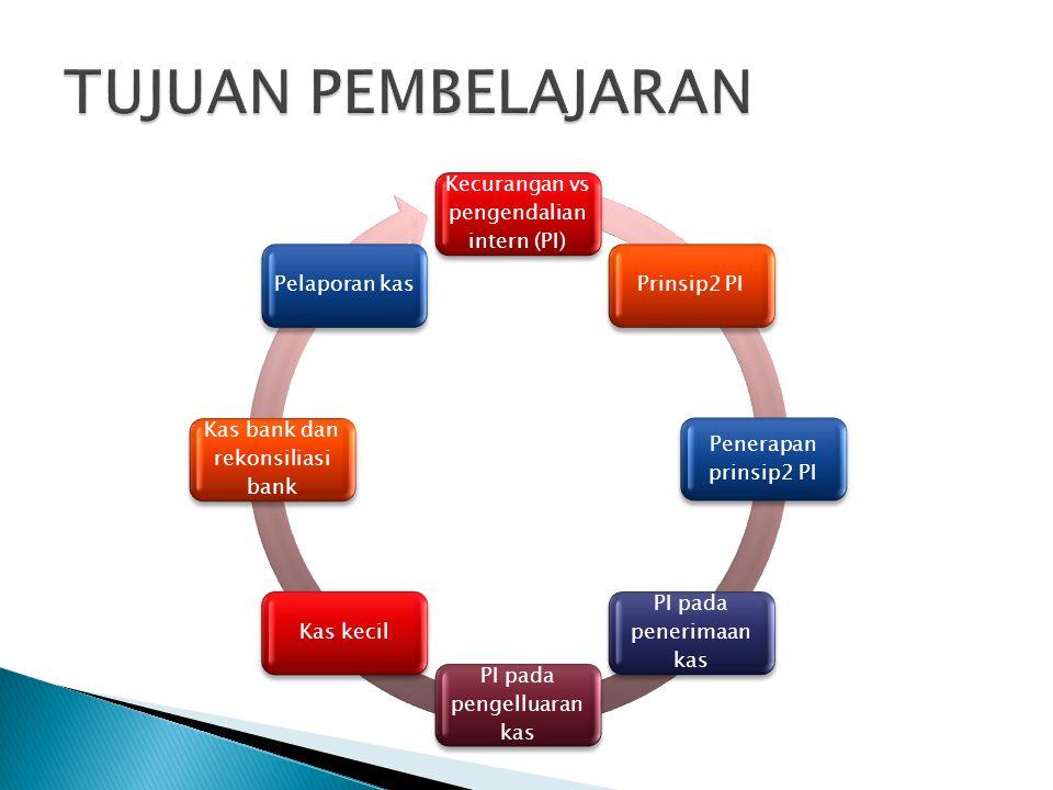 Kecurangan vs pengendalian intern (PI) Prinsip2 PI Penerapan prinsip2 PI PI pada penerimaan kas PI pada pengelluaran kas Kas kecil Kas bank dan rekonsiliasi bank Pelaporan kas