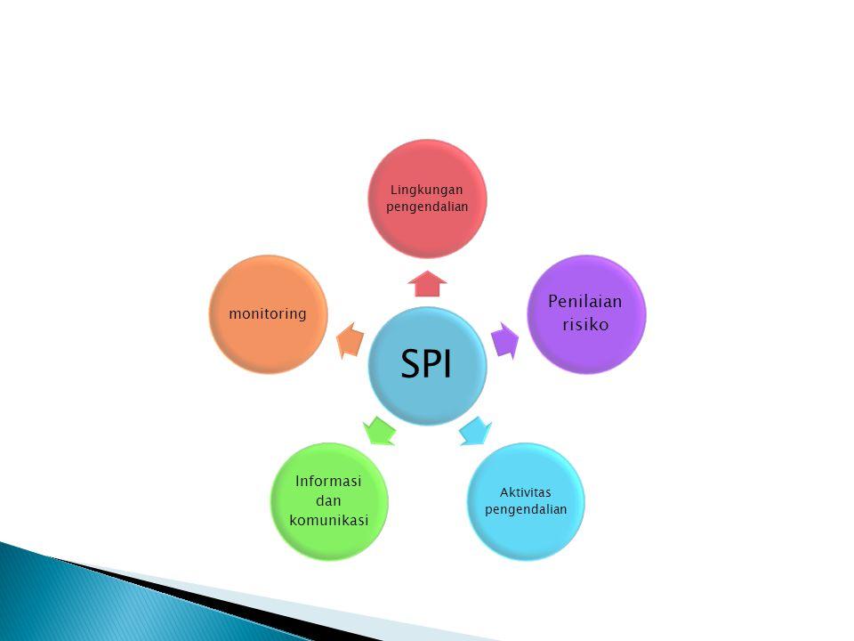 SPI Lingkungan pengendalian Penilaian risiko Aktivitas pengendalian Informasi dan komunikasi monitoring