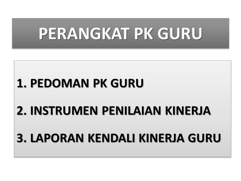 PERANGKAT PK GURU 1.PEDOMAN PK GURU 2.INSTRUMEN PENILAIAN KINERJA 3.LAPORAN KENDALI KINERJA GURU 1.PEDOMAN PK GURU 2.INSTRUMEN PENILAIAN KINERJA 3.LAP
