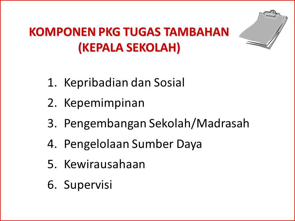 KOMPONEN PKG TUGAS TAMBAHAN (KEPALA SEKOLAH) 1.Kepribadian dan Sosial 2.Kepemimpinan 3.Pengembangan Sekolah/Madrasah 4.Pengelolaan Sumber Daya 5.Kewir