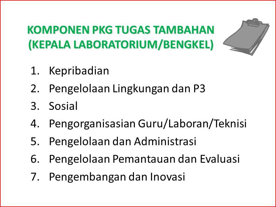 KOMPONEN PKG TUGAS TAMBAHAN (KEPALA LABORATORIUM/BENGKEL) 1. Kepribadian 2. Pengelolaan Lingkungan dan P3 3. Sosial 4. Pengorganisasian Guru/Laboran/T
