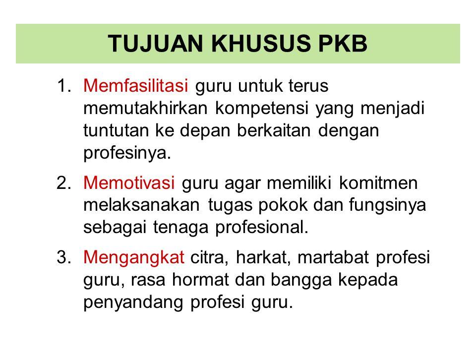 TUJUAN KHUSUS PKB 1.Memfasilitasi guru untuk terus memutakhirkan kompetensi yang menjadi tuntutan ke depan berkaitan dengan profesinya. 2.Memotivasi g