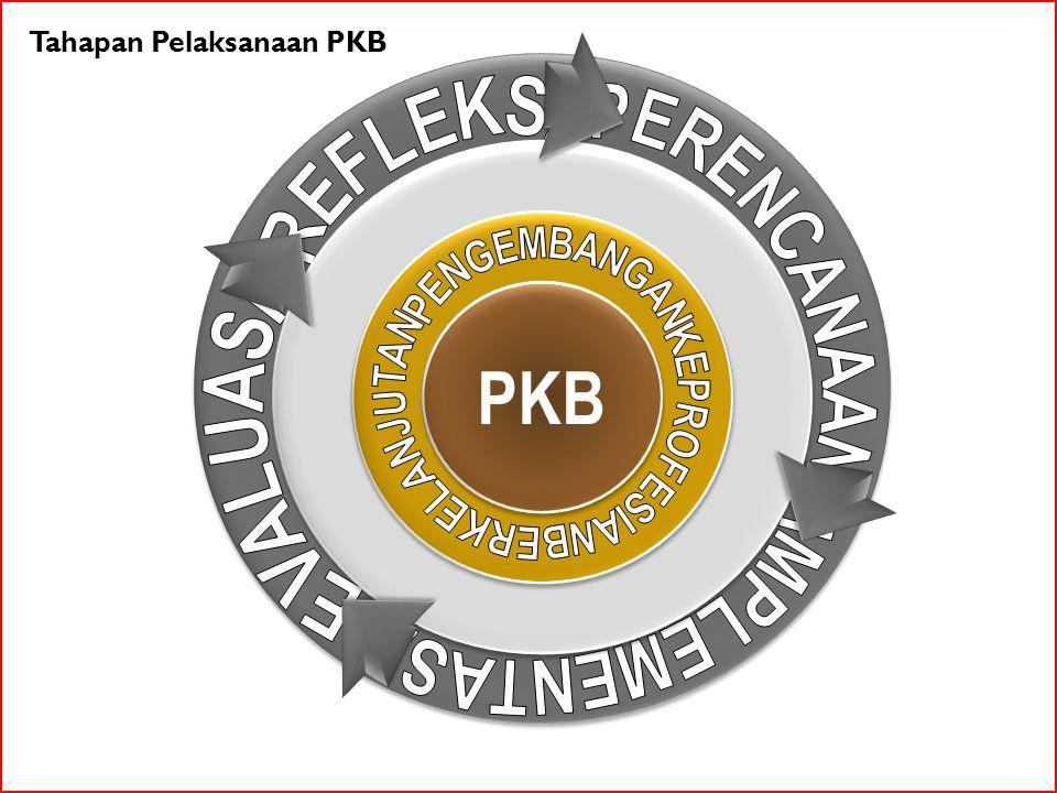 PKB Tahapan Pelaksanaan PKB