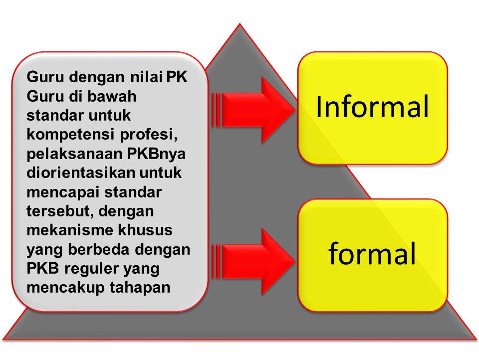 Informalformal Guru dengan nilai PK Guru di bawah standar untuk kompetensi profesi, pelaksanaan PKBnya diorientasikan untuk mencapai standar tersebut,