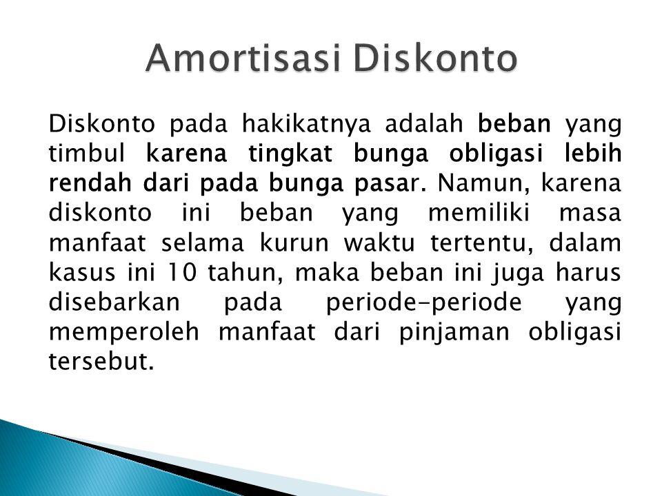 Contoh: Perusahaan mengeluarkan obligasi yang nilai nominalnya Rp 1.000.000.000,-, diskonto belum diamortisasi Rp 8.000.000,-.