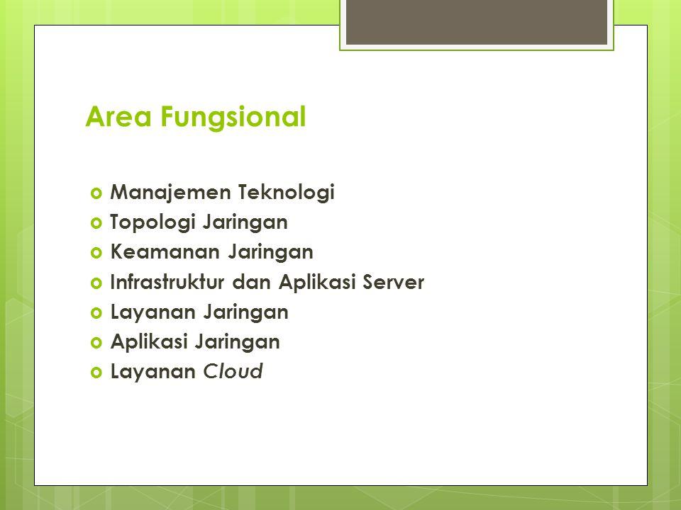 Area Fungsional  Manajemen Teknologi  Topologi Jaringan  Keamanan Jaringan  Infrastruktur dan Aplikasi Server  Layanan Jaringan  Aplikasi Jaringan  Layanan Cloud